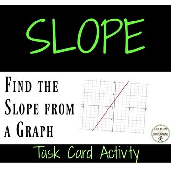 Slope of a Graph Task Card Activity