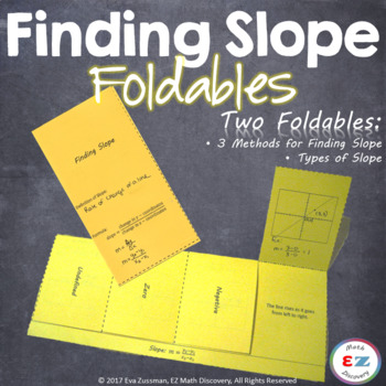 Finding Slope Foldables