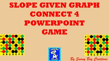 Slope Given Graph Connect 4 Powerpoint Game