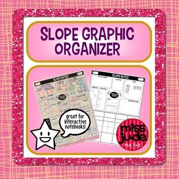 Slope Graphic Organizer Algebra