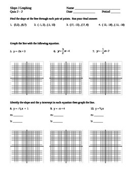 Slope / Graphing Quiz