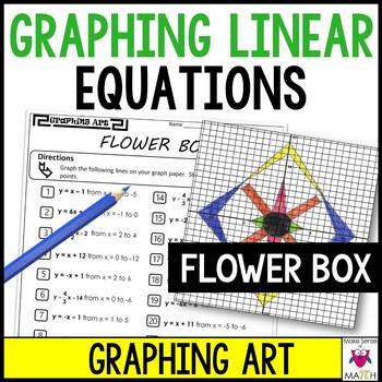 Slope-Intercept Form: Graphing Art: Flower Box