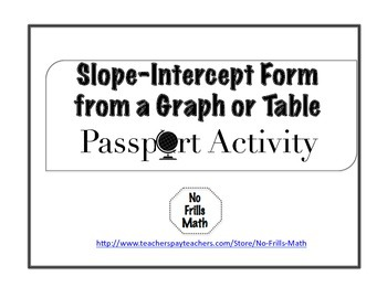 Slope-Intercept Form from a Graph or Table Passport Activity