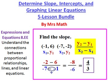 Slope, Intercepts, and Graphing Linear Equations Power Poi