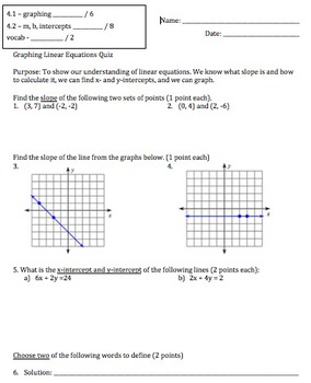 Slope, Intercepts, and Graphing Linear Equations Quiz