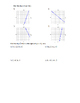 Slope Review and Discovery Introduction to Slope Intercept Form