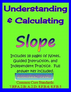 Slope - Understanding & Calculating