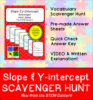 Slope & Y Intercept
