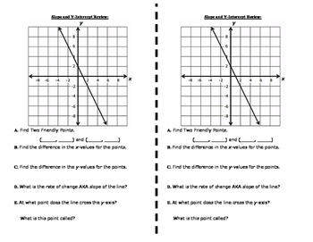 Slope and Y-Intercept Notes/Review