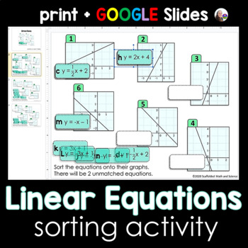Linear Equations Sorting Activity