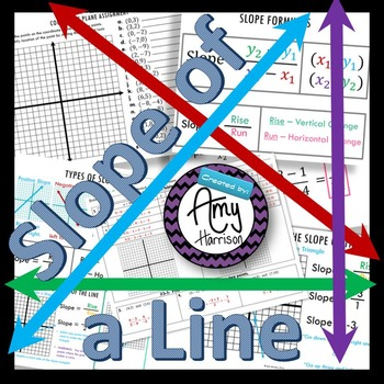 Slope of a Line, Coordinate Plane & Graphing:  Smart Noteb