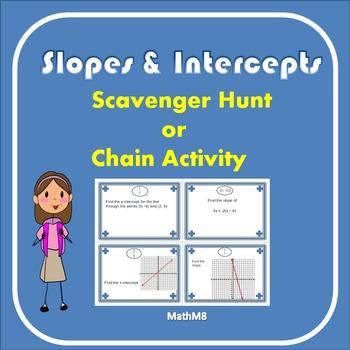 Slopes and Intercepts Chain