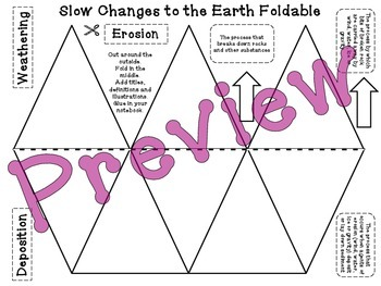 Slow Changes to Earth (Weathering, Erosion & Deposition) Foldable