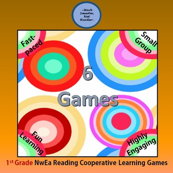 NwEa Map Review Cooperative Learning Pack