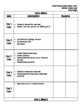 Small Group (Tier II) Lesson Plans for McGraw Hill Reading