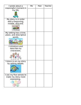 Small Moment Revising  Checklist
