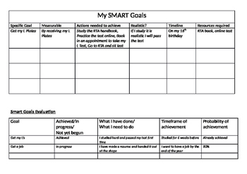 Smart goals template- both setting and evaluating
