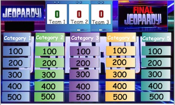 SmartBoard Jeopardy Game Template