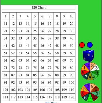 Smartboard: 120's Chart addition