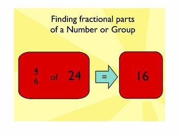 Smartboard Introduction to Finding Fractional Parts of a G