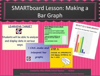 Smartboard Lesson: Bar Graph Creation