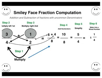 Smiley Face Fractions