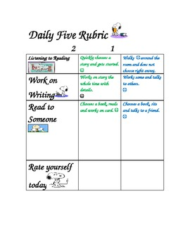Snoopy and Friends Daily Five Rubric