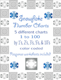 Snowflake Number Charts - 1 to 100 - 5 different color cod