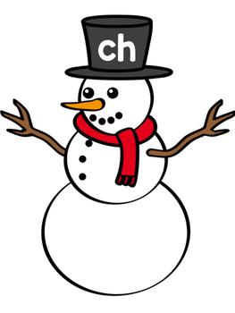 Snowman Digraph Matching