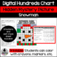 Snowman Hundreds Chart Hidden Picture Activity for Math