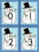 Snowman Number Flashcards 0-100