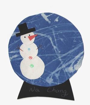 Snowman Snow Globe Template