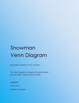 Snowman Venn Diagram Compare and Contrast