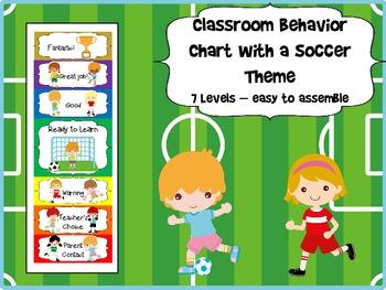 Soccer Behavior Chart (European Football)