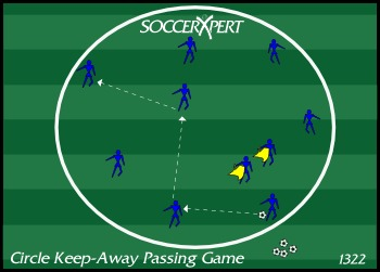 Soccer Secondary Dribbling Shooting Passing Drills Lesson Plan