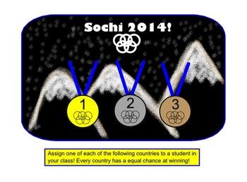 Sochi Winter Olympic Multiplication Unit