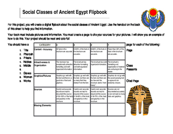 Social Classes in Ancient Egypt Flipbook Project with Rubric
