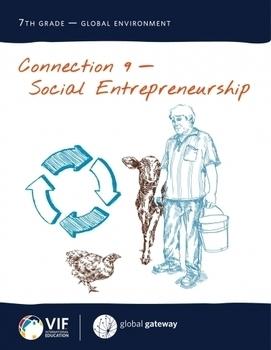 7th Grade Social Entrepreneurship III
