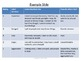 Social Skills - Emotions Scale