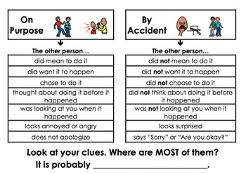 """Social Skills - Understanding """"On Purpose"""" vs. """"By Accident"""""""