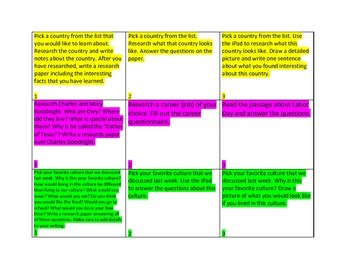 Social Studies Choice Board Tiered Station Activity