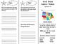 Social Studies Explorer: Midwest Trifold - ReadyGen 4th Gr