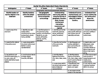 Social Studies Extended State Standards (table)