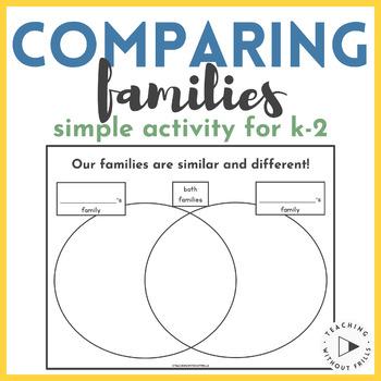 Social Studies- Families- Comparing Families Partner Activ
