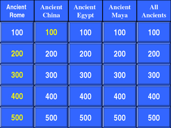 Social Studies Game: Ancient Civilizations Jeopardy