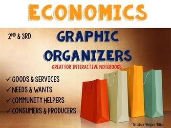 Social Studies Interactive Notebook (Economics)
