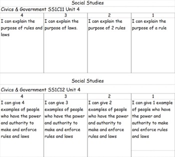 Social Studies Rubrics and Goals for Our Community and Bey