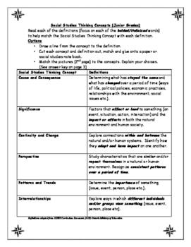 Social Studies Thinking Concepts
