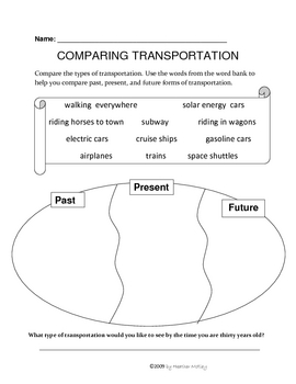 Social Studies: Transportation Comparing the... by Mrs. Motley ...