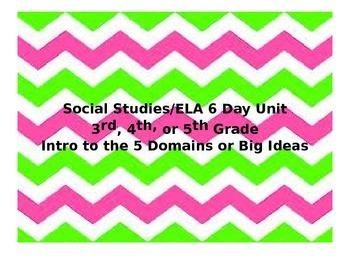 Social Studies Unit: 5 Domains/Big Ideas 3rd, 4th, 5th grade